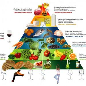 alimentos-ricos-em-proteinas-e-carboidratos-modelo