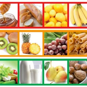 immagini-indice-glicemico-cibo~1