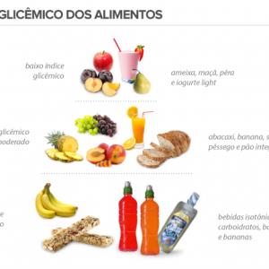 indice_glicemico