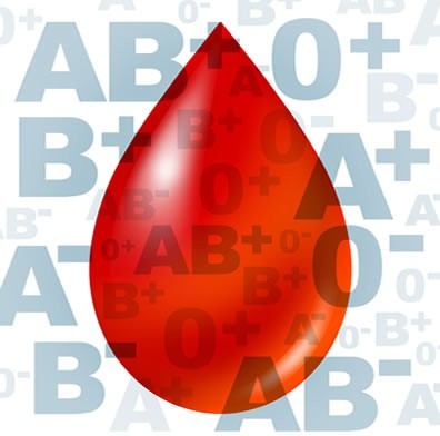 compatibilidade sanguínea