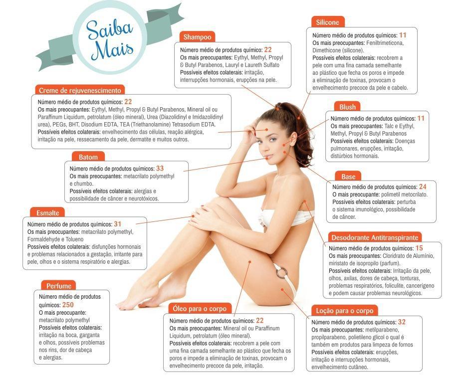 cosméticos seguros