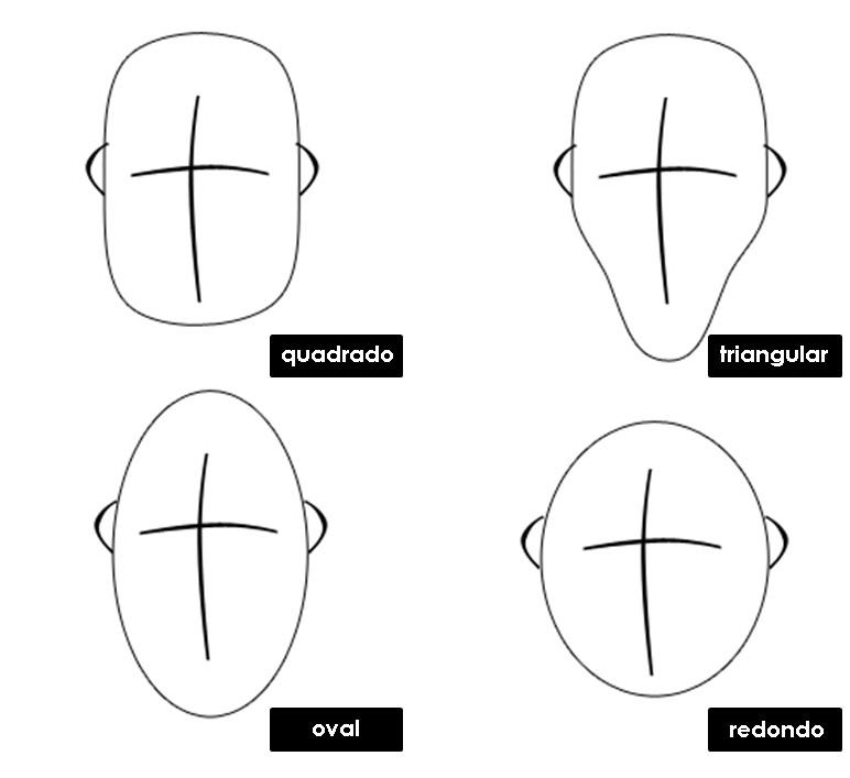 1bb6b76ce90f8 Homens  Descubra seu modelo ideal de óculos de sol de acordo com o ...