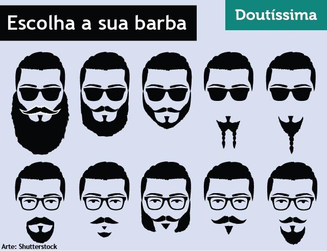 tipos-de-barba-e-cavanhaque