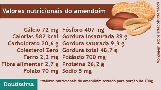 pasta-de-amendoim