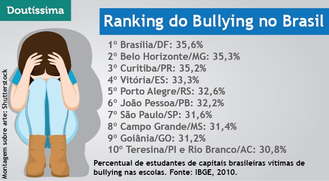 bullying-nas-escolas