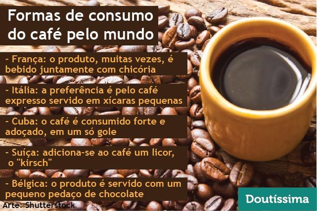 café na gravidez