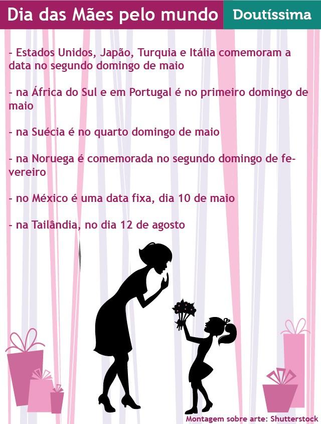 infográfico dia das mães