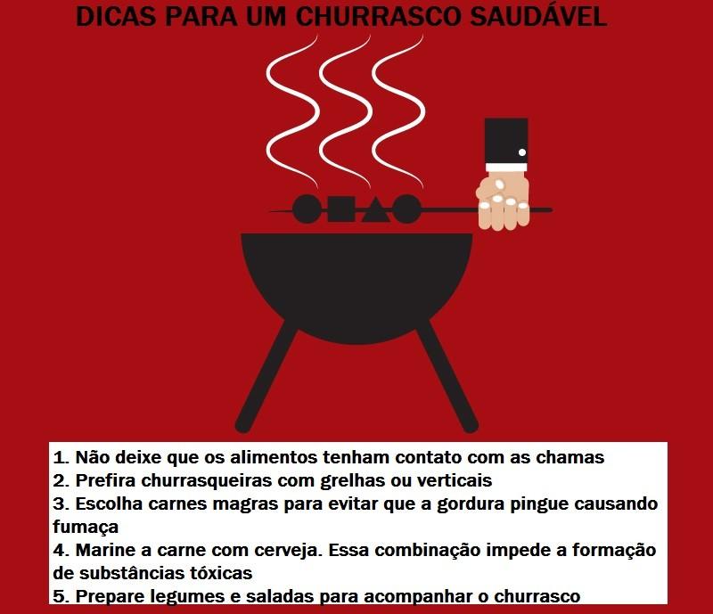 churrasco info