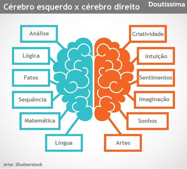 como ficar mais inteligente