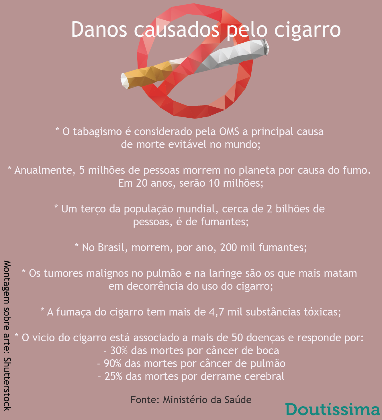 Deixar de fumar na gravidez em primeiras respostas de termos