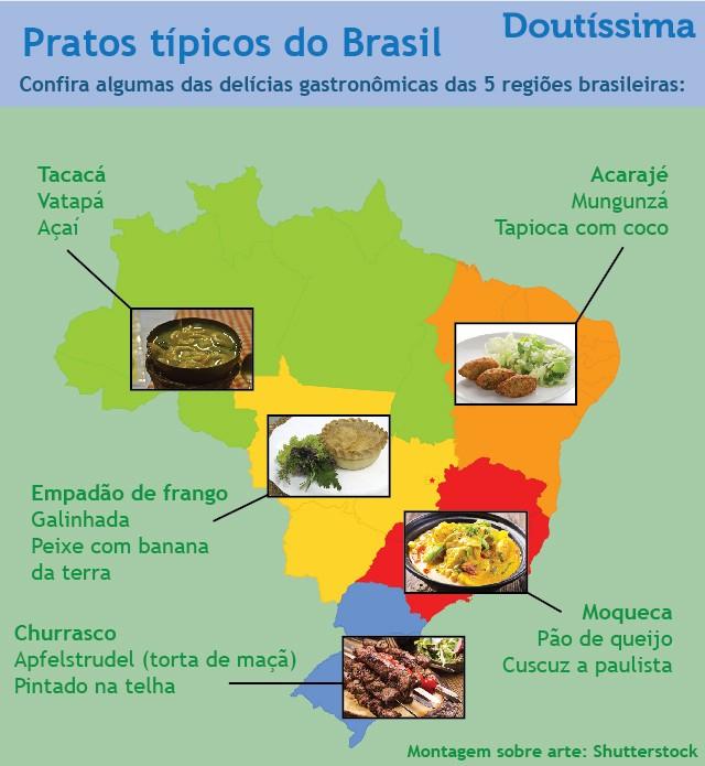 culinária brasileira infográfico