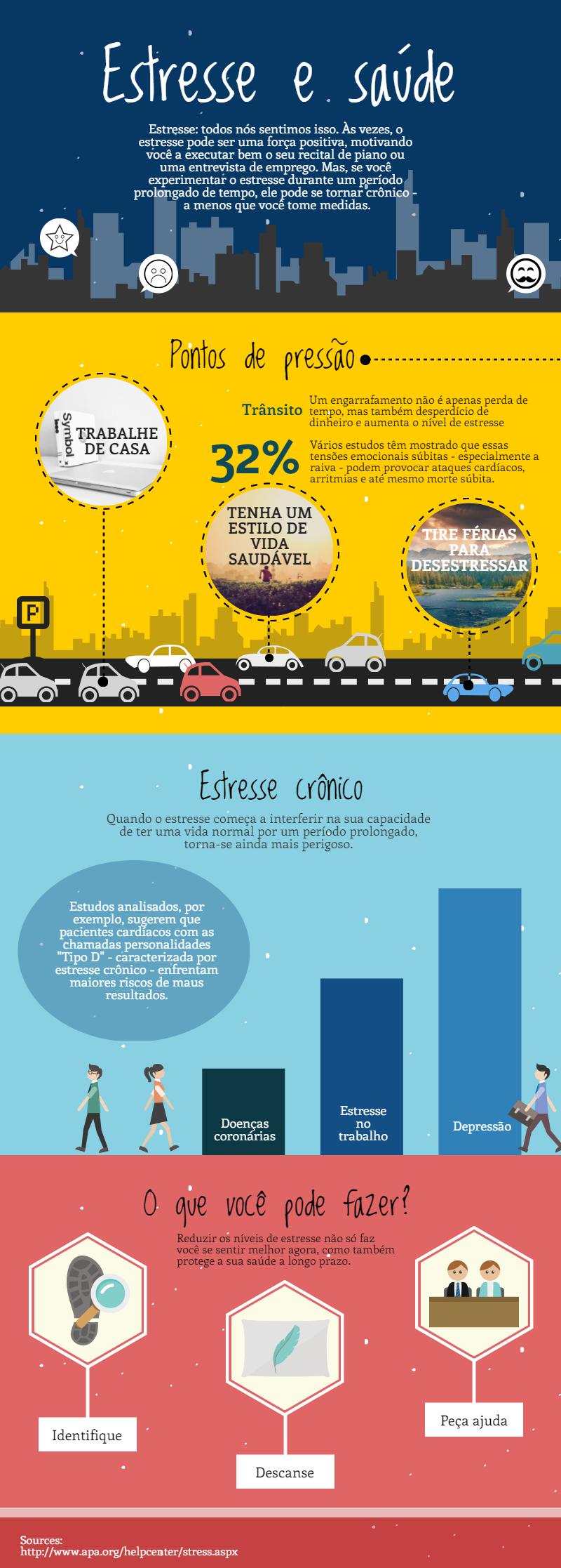 Fortissima - NÍVEL DE ESTRESSE infográfico