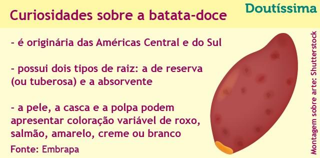 shake de batata-doce infográfico doutíssima