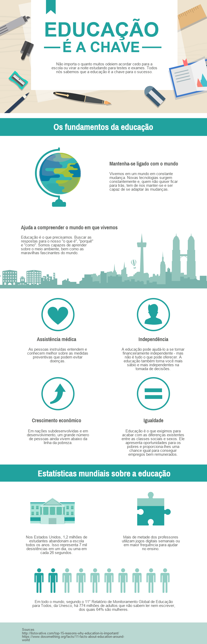 DOUTISSIMA - benefícios da educação doutíssima infográfico