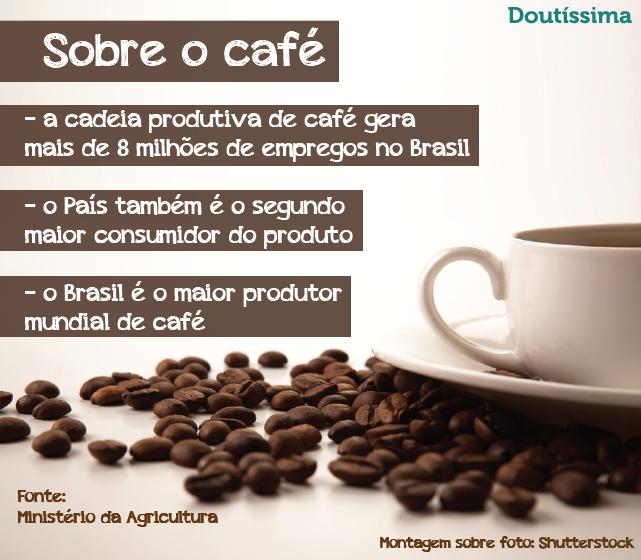 café gourmet infográfico doutíssima