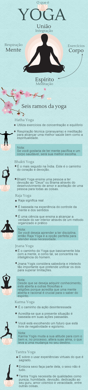 ramos da yoga doutissima infografico (2)