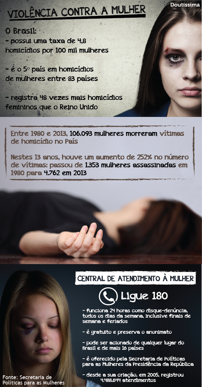 violência contra a mulher infográfico doutíssima