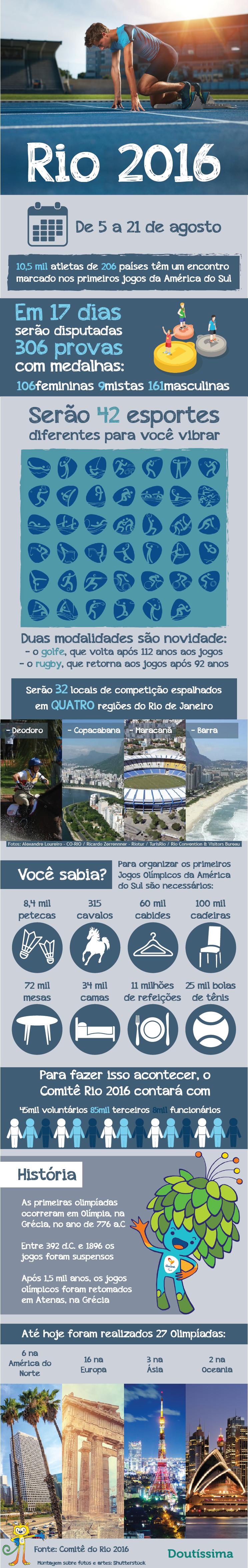Jogos Olímpicos 2016 infografico doutissima