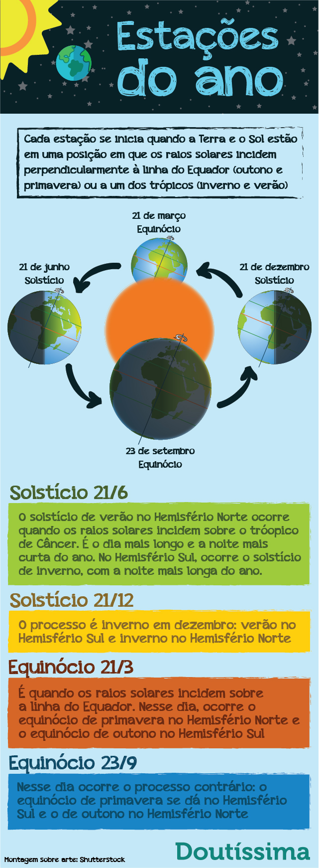 dias de sol infográfico doutíssima