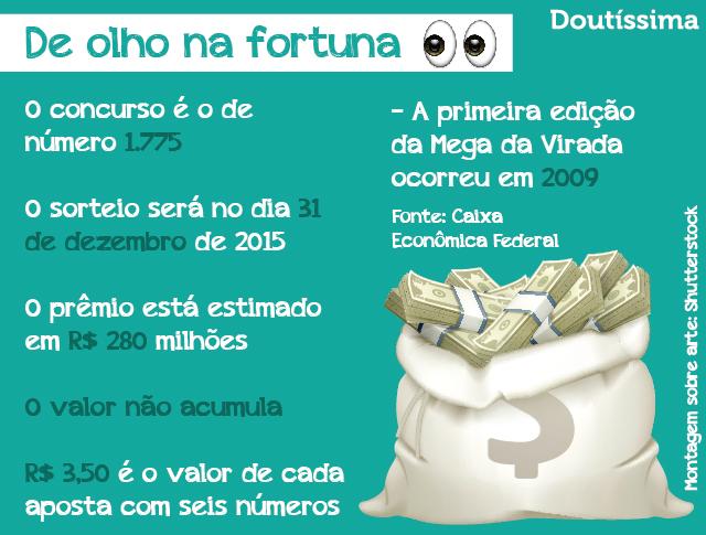mega da virada (1) infográfico doutíssima