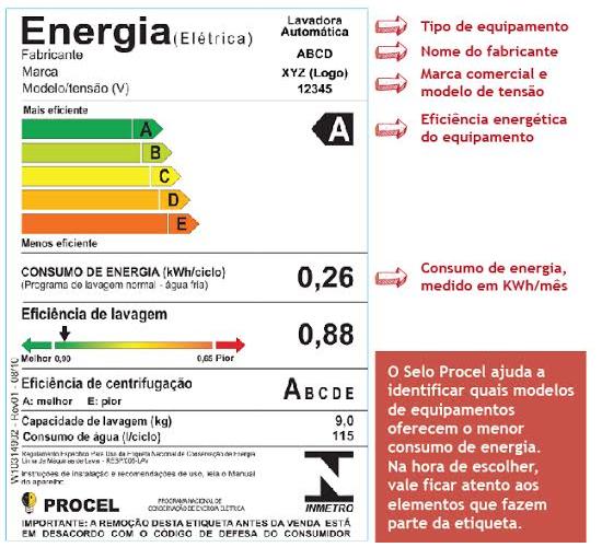 energia elétrica-reprodução-doutíssima