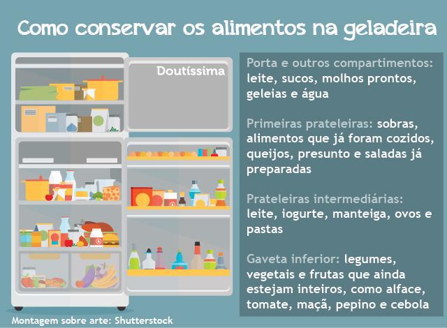 Requentar alimentos e guardar na geladeira