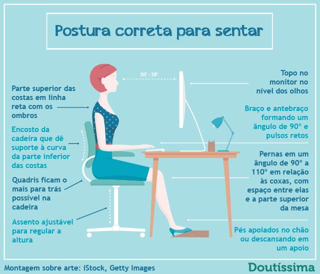 postura correta para sentar
