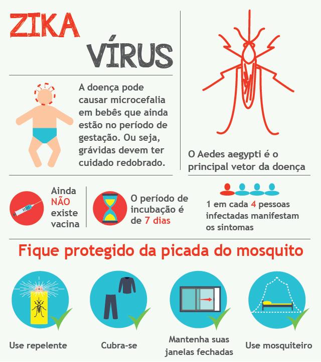 Populares Saiba quais são os sintomas do zika vírus e se proteja ZC11
