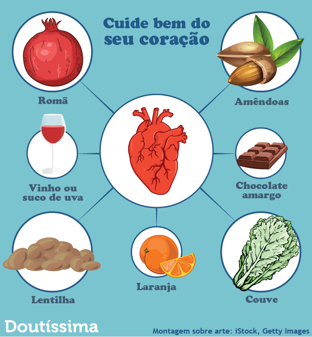 Doencas cardiovasculares de maior prevalência na terceira idade 7